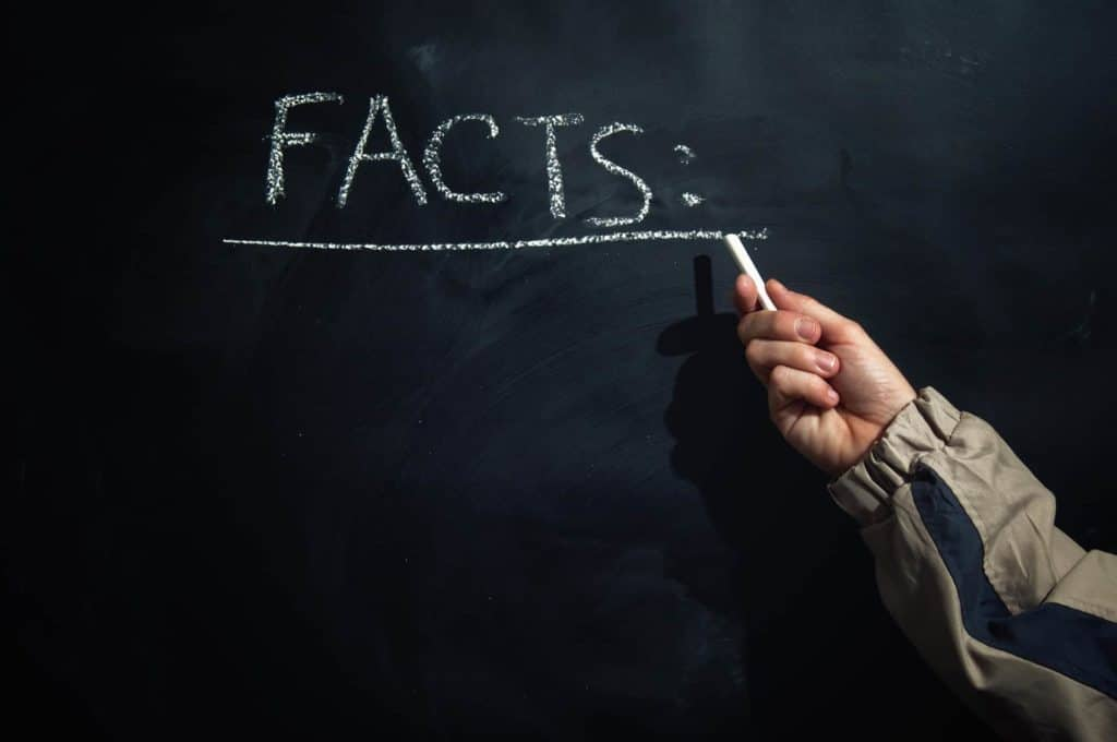 Facts about PCI DSS