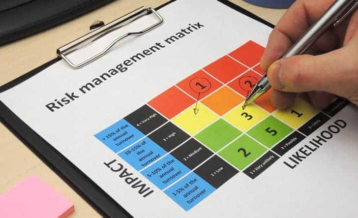 GLBA Risk Assessment Matrix